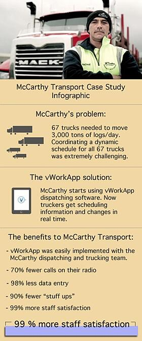 Infographic for vWorkApp's McCarthy case study
